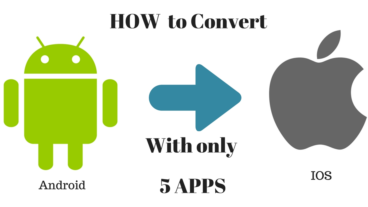 How To Convert Android Into Le Ios Without Root