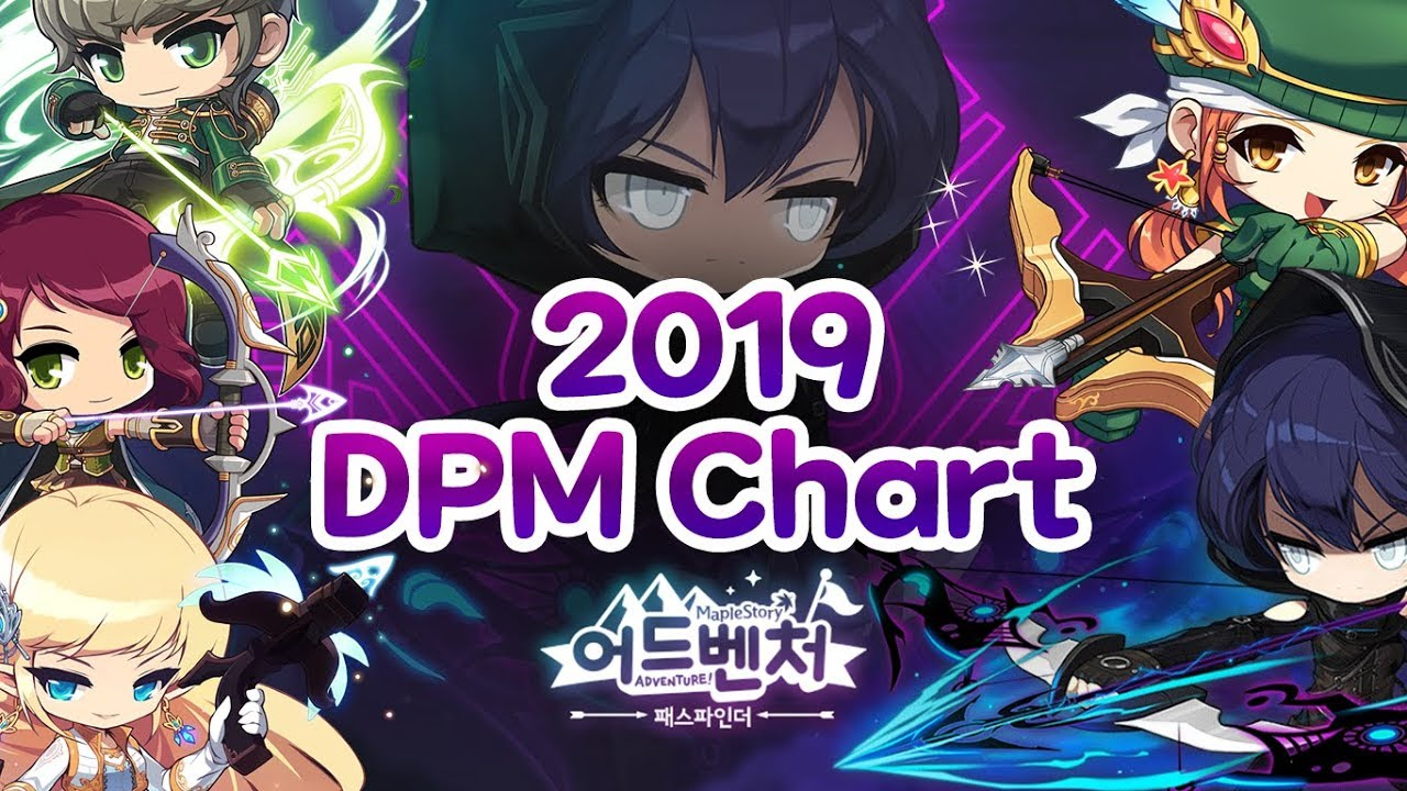 Maplestory 2019 Post Pathfinder Dpm Chart Youtube