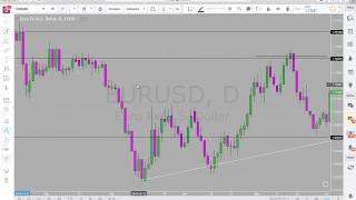 Macro Analysis for 2018 - EURUSD/DXY/GBPUSD