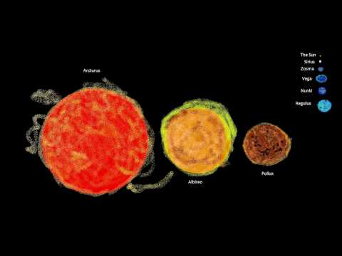 Example - Size Comparison on Moons, Planets and Stars ...