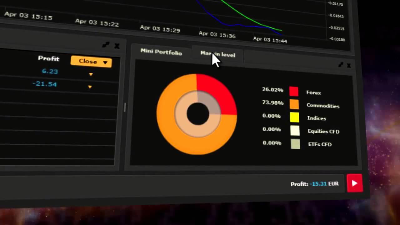 xStation Platform Interface