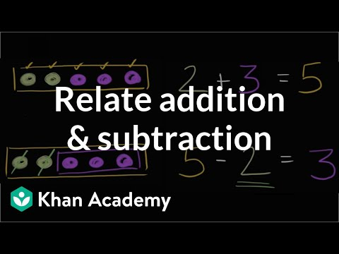 Relating Addition And Subtraction | Basic Addition And Subtraction | Early Math | Khan Academy