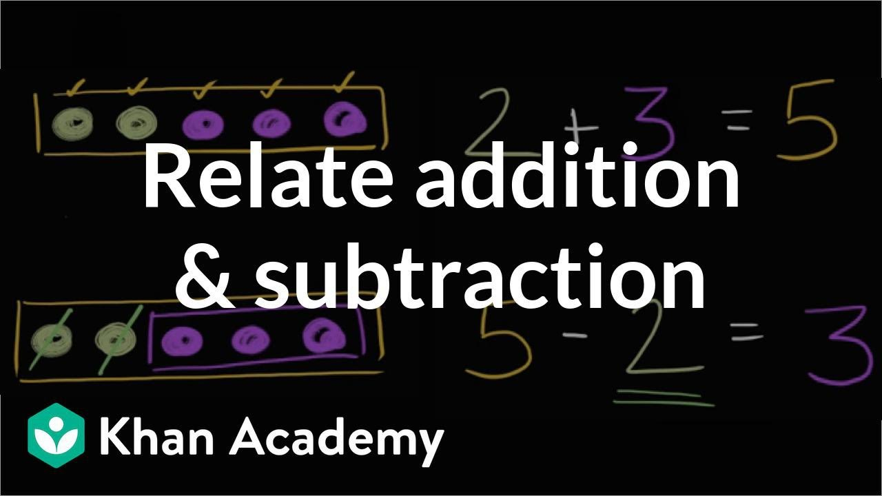 medium resolution of Relating addition and subtraction (video)   Khan Academy