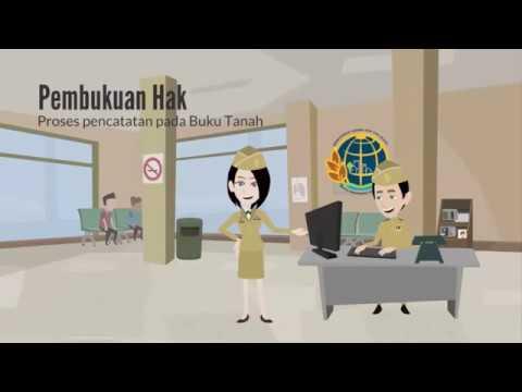 PTSL Kementerian ATR/BPN