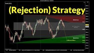 Trading Price Rejection | Crude Oil, Emini, Nasdaq, Gold & Euro