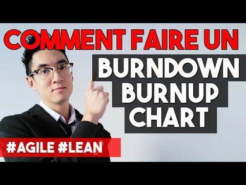 COMMENT FAIRE UN BURNDOWN OU UN BURNUP CHART ?!