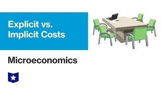 Explicit versus Implicit Costs | Microeconomics