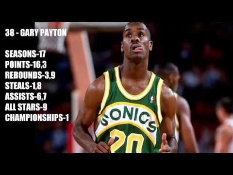 NBA Top 50 Players of all time