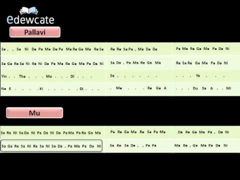 Learn Carnatic Classical Vocals: Lesson 4-7 Varnam