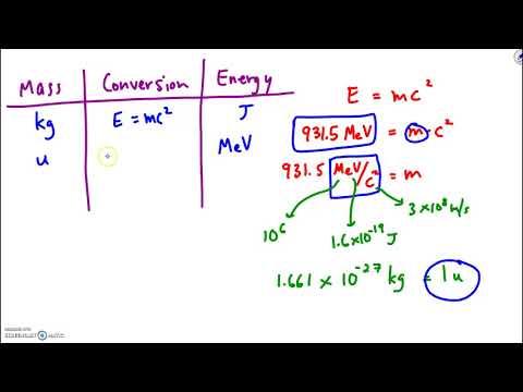 Mass-Energy Equivalence Problems