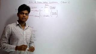gk tricks to remember sites of indus valley civilisation (ancient indian history)part 1 (ssc ,upsc)