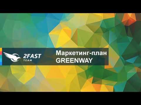 Маркетинг План GREENWAY, ЕЛЕНА ПОЛЯНСКАЯ.
