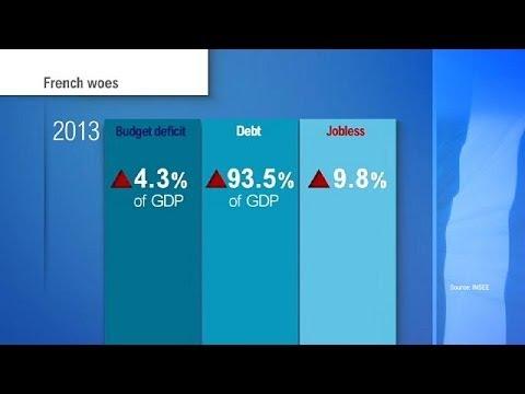 Déficits : la France ne tient pas la cadence - economy