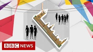 General election 2019: How is a government formed? - BBC News