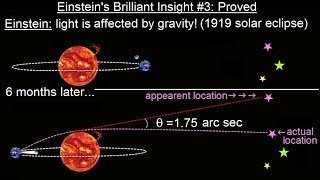 Physics - Relativity: Understanding Space, Time & Relativity (10 of 55) Einstein's Insight 3 Proved