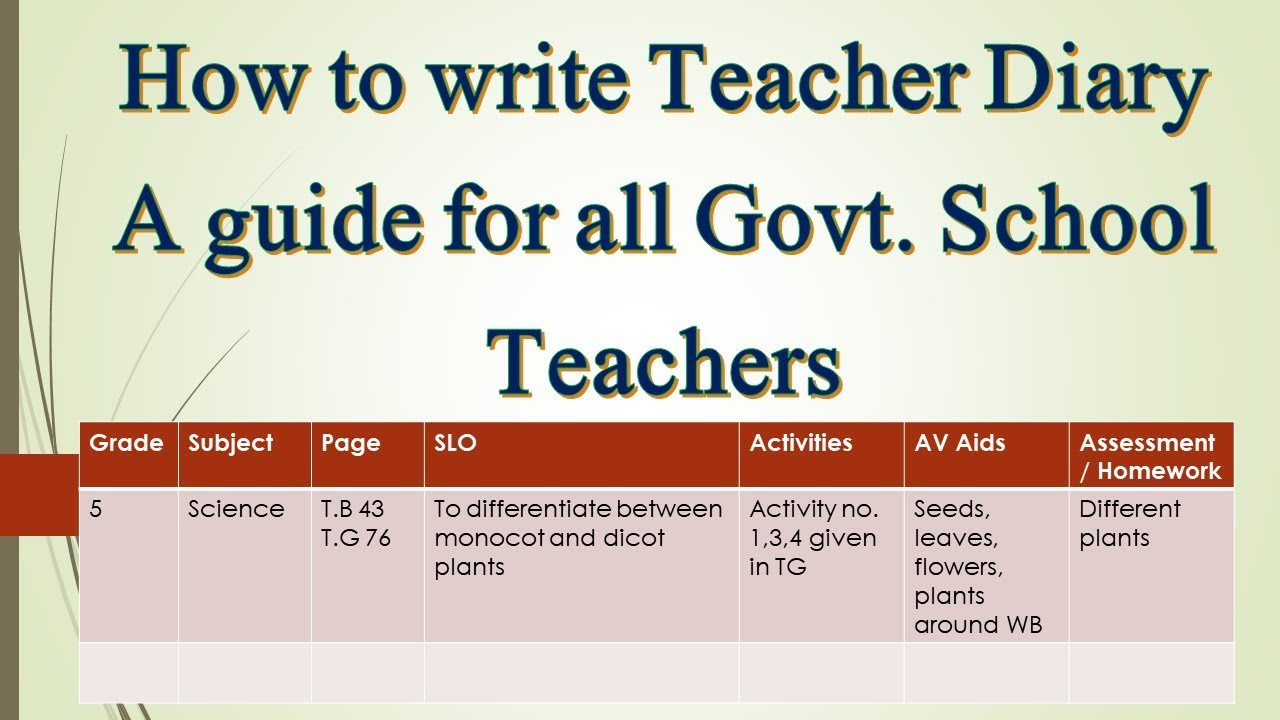How to write teacher diary? A Guide | Digitalized Solutions