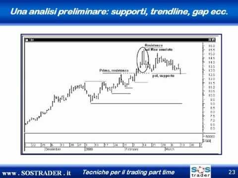Le migliori Tecniche per il trading part time. Abstract del Seminario da ITForum 2010