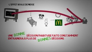 Bonnes habitudes - L'effet cumulé - The compound effect | développement personnel | résumé français