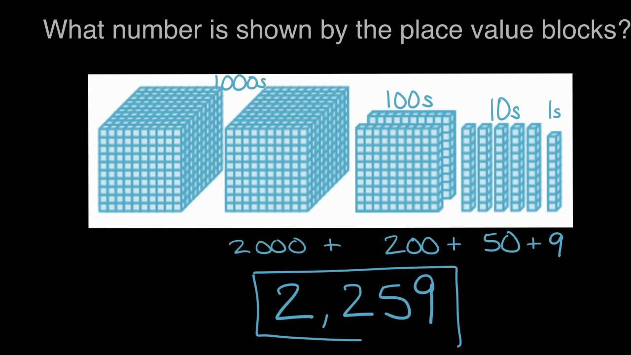 small resolution of Place value blocks (video)   Place value   Khan Academy