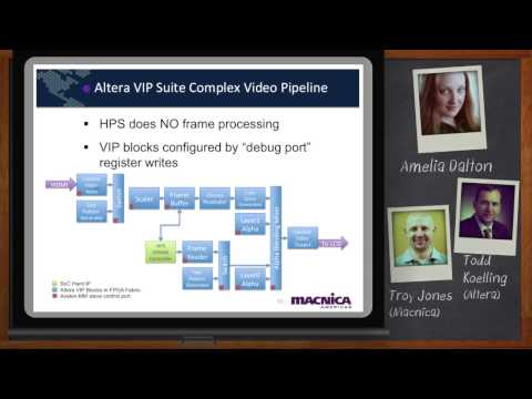 Graphics Rendering and Video Processing with Altera SoC and Helio View Dev Kit