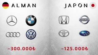 otomobilde alman m japon mu