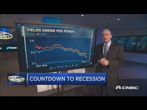 The countdown to recession has begun, but one strategist says markets will rally first