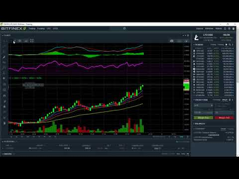 Tutorial Part 12  Live Trading $131 Profit in 4 minutes - Laddering Shorts
