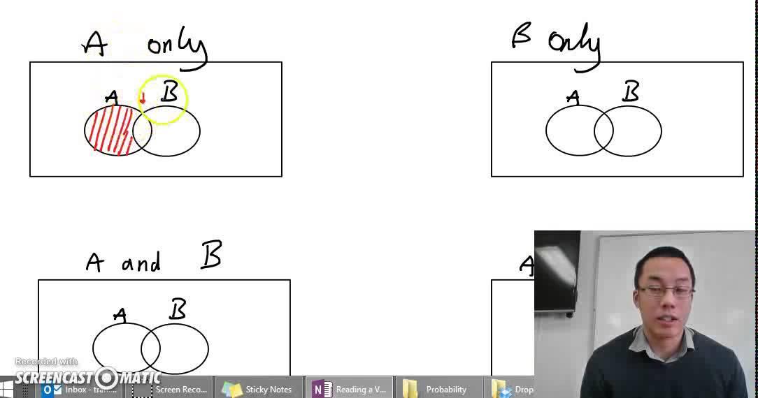 Reading Venn Diagrams Youtube