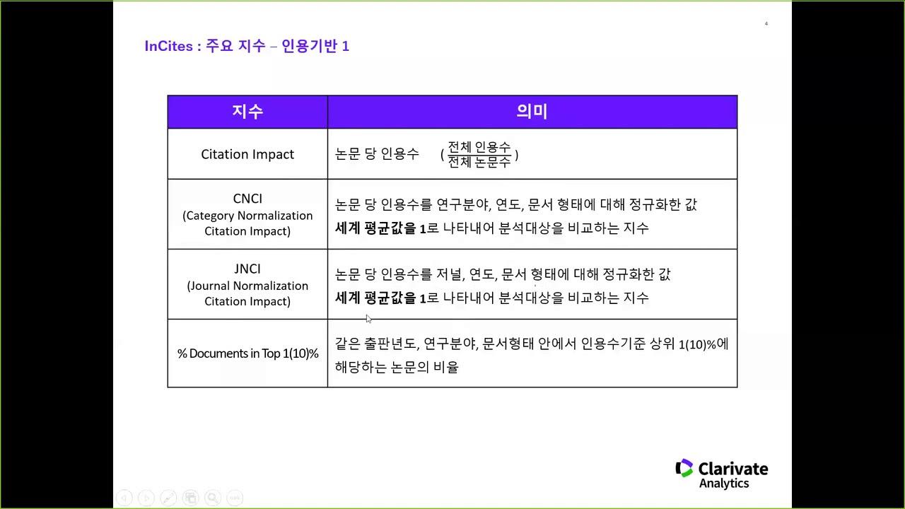 Download InCites 온라인 교육 (2018, 한국어)