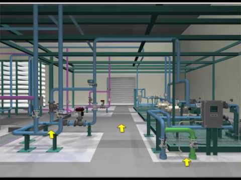 Simulation Solutions Reverse Osmosis Desalination Operator Training Simulator