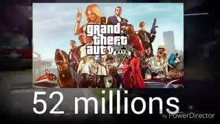 Top 10 des jeux les plus vendu au monde