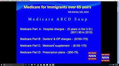 Medicare Insurance Coverage for New Immigrants over 65 Years -  DR NIK NIKAM NNN