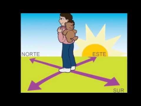 ORIENTARSE EN LA TIERRA: LOS PUNTOS CARDINALES - YouTube