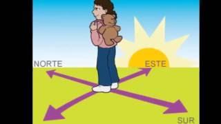 ORIENTARSE EN LA TIERRA: LOS PUNTOS CARDINALES