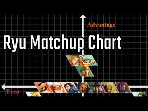 how to make a matchup chart