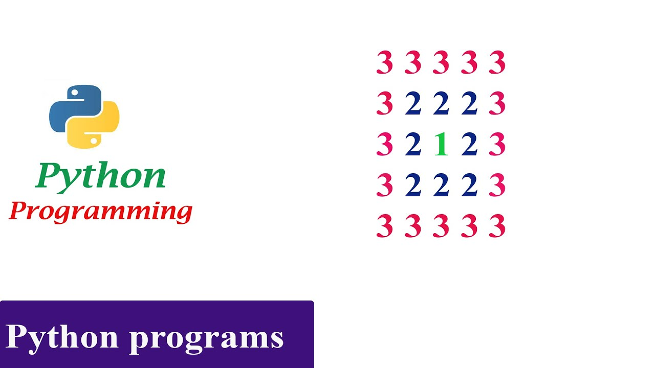Python Pattern Programs - Matrix Number Pattern