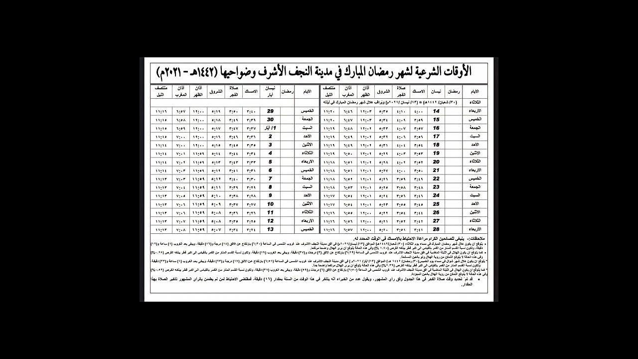 إمساكية شهر رمضان المبارك لمحافظة النجف عام ٢٠٢١