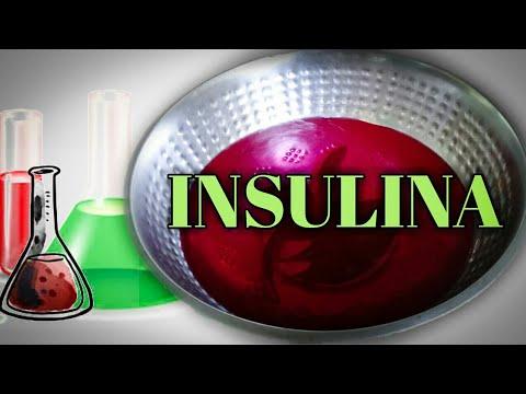 Preparación De Insulina Mira Los Resultados