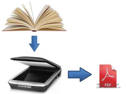 Формат PDF - что это