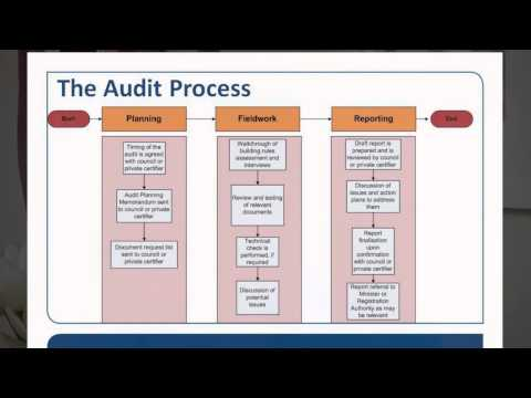Auditing for Building Surveyors