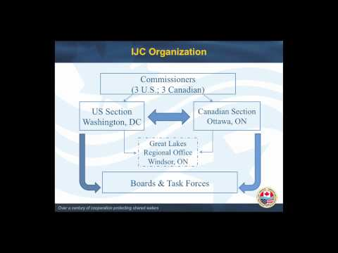 Anne Chick: Introduction to the International Joint Commission