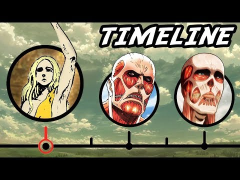 The Complete Attack on Titan Timeline (Shingeki no Kyojin Titan History Explained)