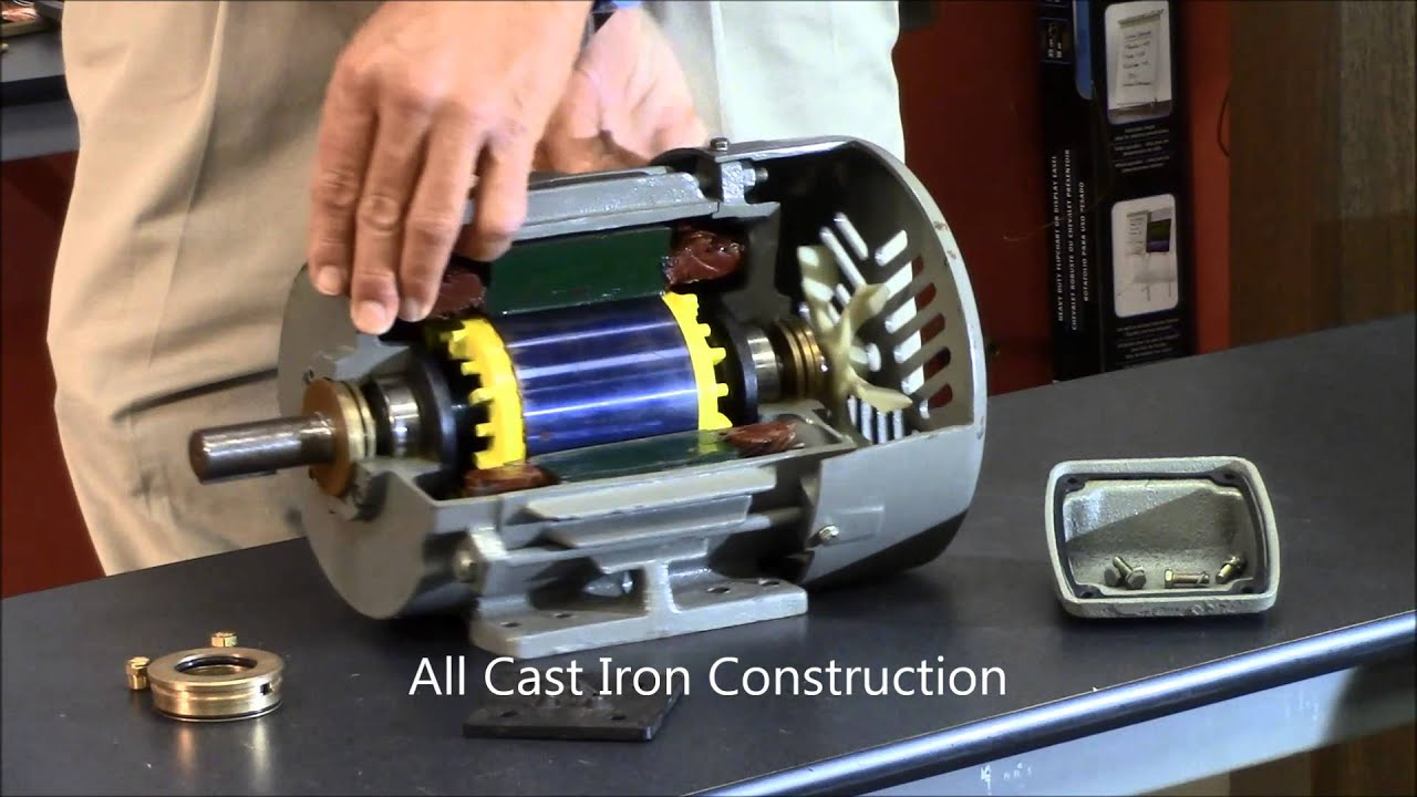 Ieee 841 Electric Motors Explained Youtube