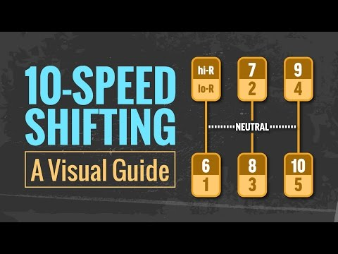 🎬 TRUCK DRIVER STUDENTS! Visual Guide to Shifting a 10 Speed