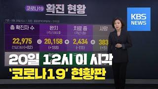 [코로나19 현황] 20일 12시 국내확진자 22,975명·사망 383명 / KBS뉴스(News)