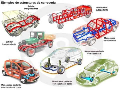 Historia de la carrocería de seguridad pasiva (8/8)