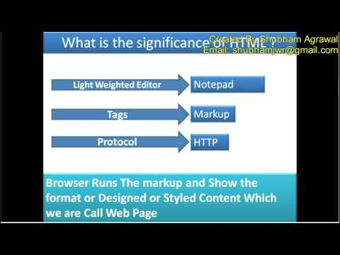 Webdesign | Webdevelopment Tutorials In Hindi Part -2 | HTML, CSS Significance Of HTML