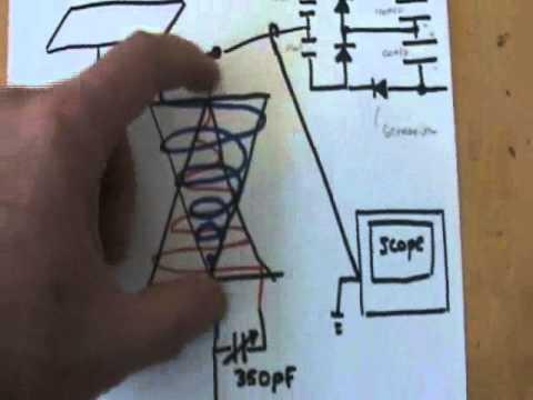 Ep. 4 - Bashar Free Energy Space-Time Antenna & Radiant Energy