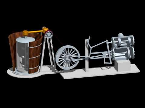 Steam Engine powered ICE CREAM MAKER