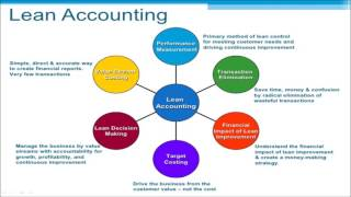 accounting concepts conventions and solutions